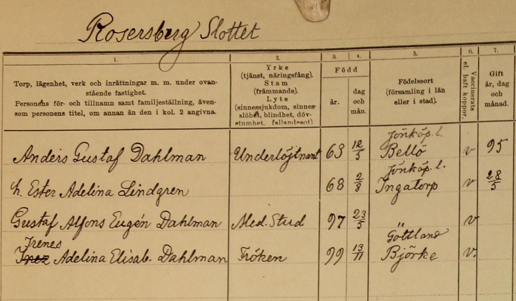 Församlingsbok Rosersbergs slott ArkivDigital